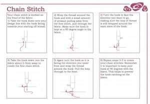 Tambour chain stitch